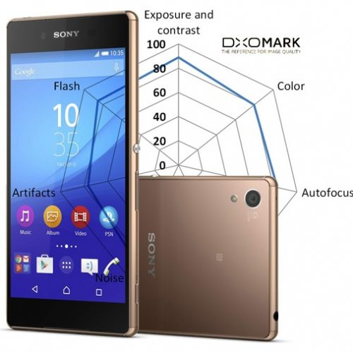 Xperia Z3 Plus camera scores the best among all