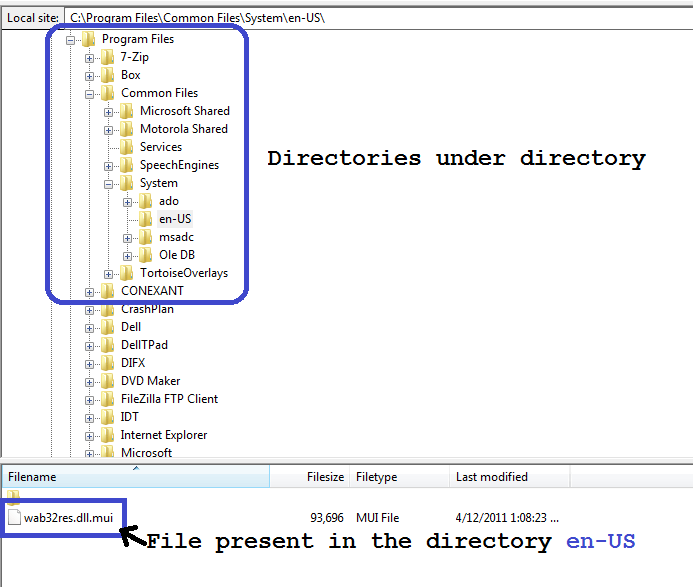 Hierarchical representation of Files and Directories